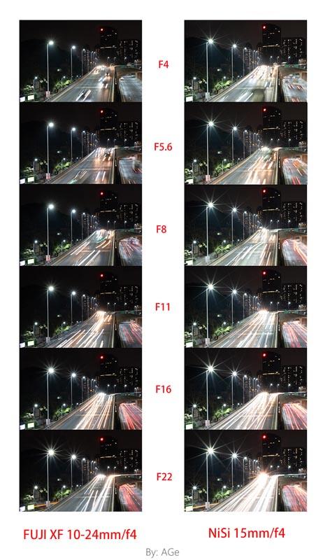 NISI Objektiv 15mm f4 - Filterprotector Bundle zum Sonderpreis.